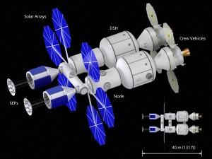 Aldrin Deep Space Cycler