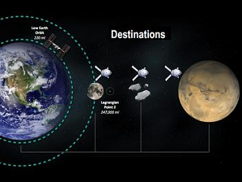 Earth Asteroid Mars, Mars-Earth Exploration vehicle