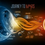 NASA Not Ready To Update Mars Mission Architecture